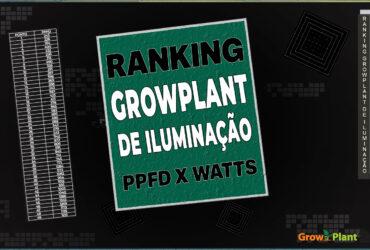 ranking de iluminação